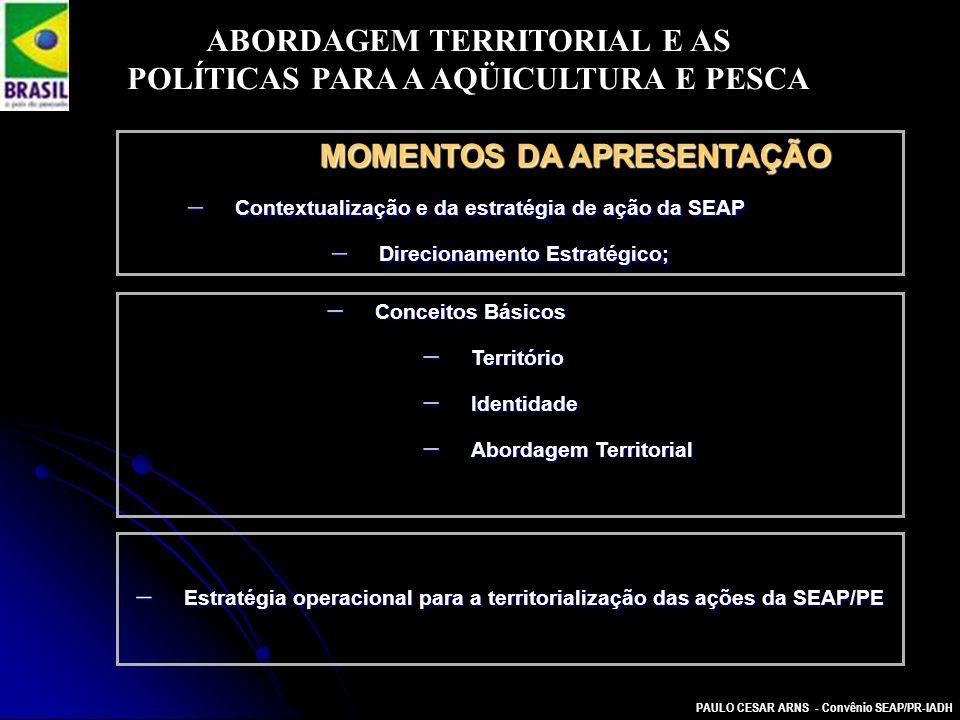 PAULO CESAR ARNS - Convênio SEAP/PR-IADH MOMENTOS DA APRESENTAÇÃO Contextualização e da estratégia de ação da SEAP Contextualização e da estratégia de