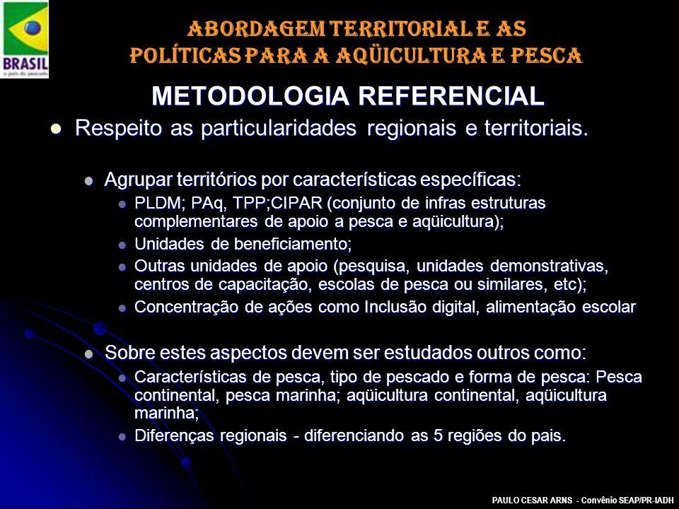 PAULO CESAR ARNS - Convênio SEAP/PR-IADH METODOLOGIA REFERENCIAL Respeito as particularidades regionais e territoriais. Respeito as particularidades r