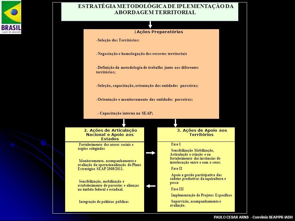PAULO CESAR ARNS - Convênio SEAP/PR-IADH ESTRATÉGIA METODOLÓGICA DE IPLEMENTAÇÃO DA ABORDAGEM TERRITORIAL 1Ações Preparatórias -Seleção dos Território