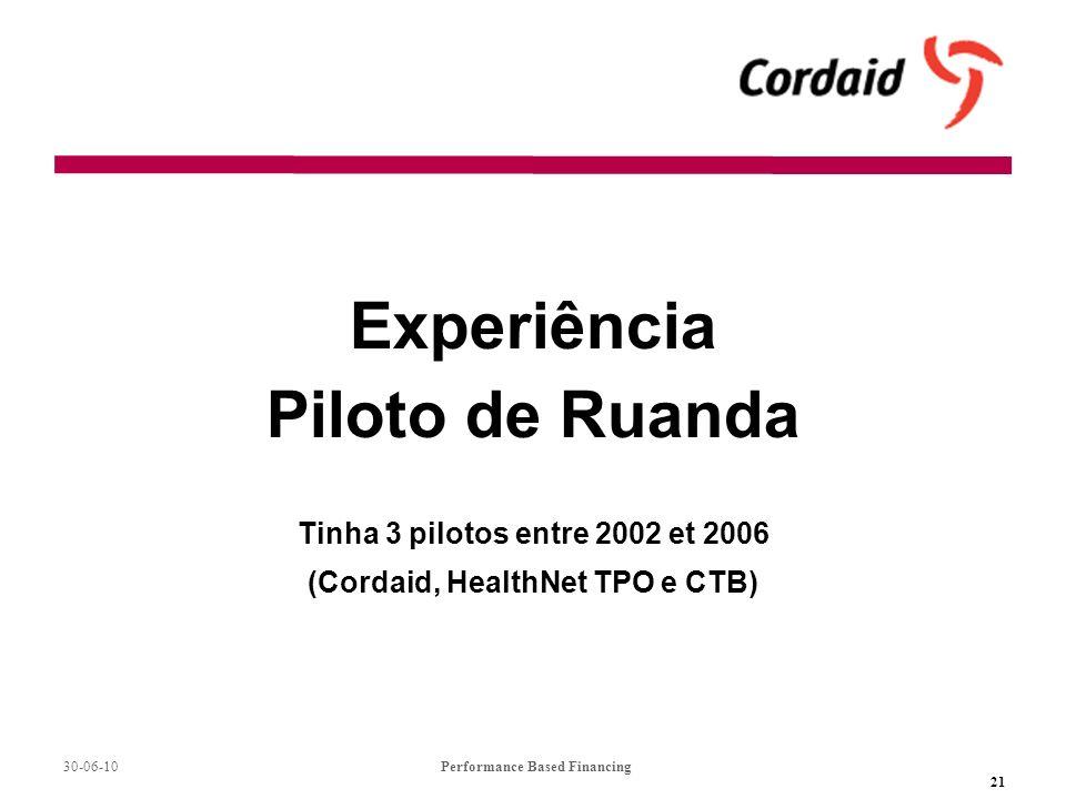 30-06-10Performance Based Financing 21 Experiência Piloto de Ruanda Tinha 3 pilotos entre 2002 et 2006 (Cordaid, HealthNet TPO e CTB)