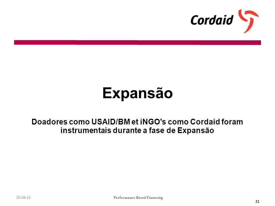 30-06-10Performance Based Financing 32 Expansão Doadores como USAID/BM et iNGO s como Cordaid foram instrumentais durante a fase de Expansão