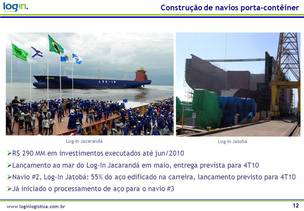 12 R$ 290 MM em investimentos executados até jun/2010 Lançamento ao mar do Log-In Jacarandá em maio, entrega prevista para 4T10 Navio #2, Log-In Jatob