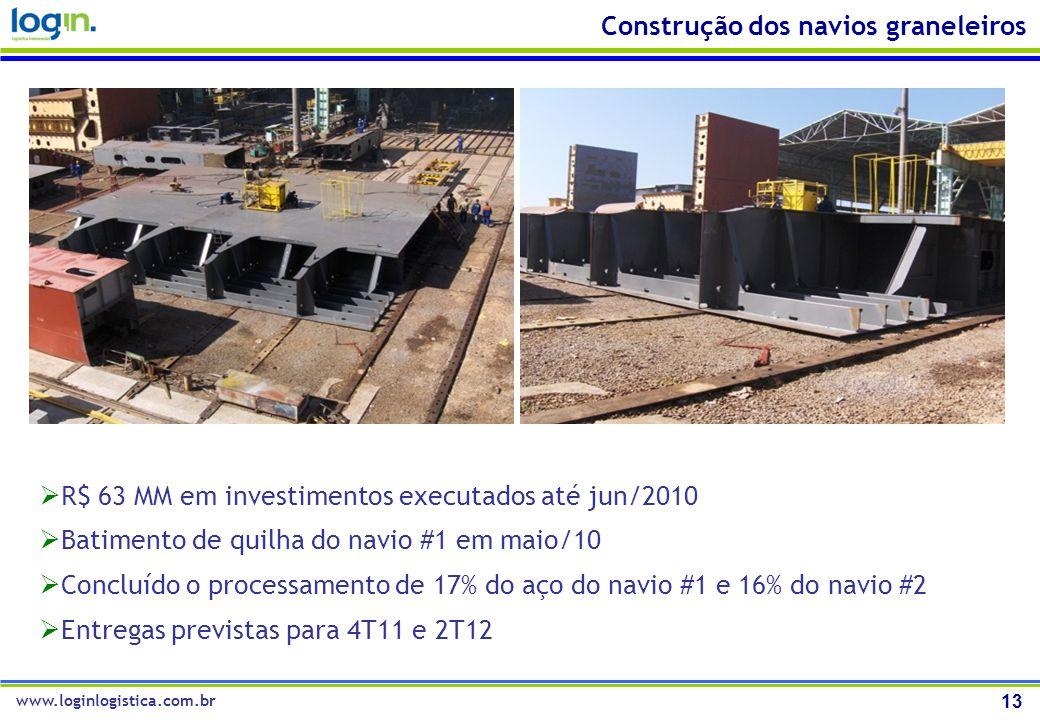 13 Construção dos navios graneleiros R$ 63 MM em investimentos executados até jun/2010 Batimento de quilha do navio #1 em maio/10 Concluído o processa