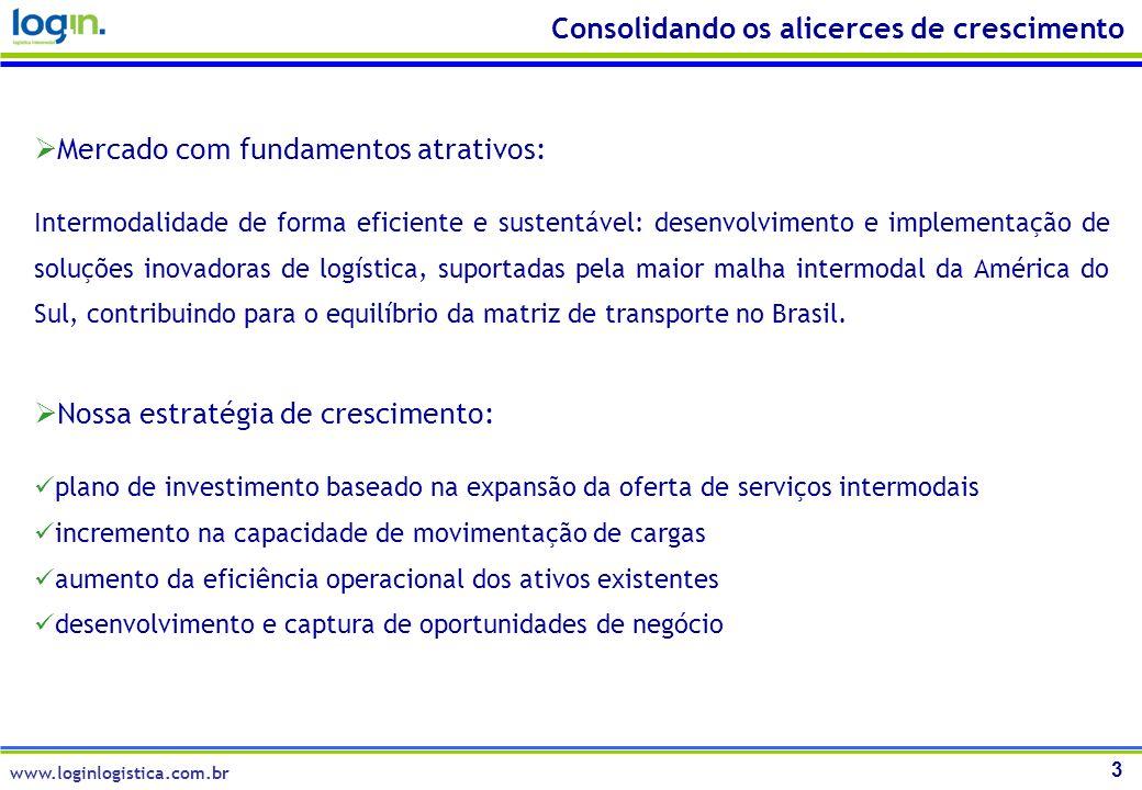 3 Consolidando os alicerces de crescimento Mercado com fundamentos atrativos: Intermodalidade de forma eficiente e sustentável: desenvolvimento e impl