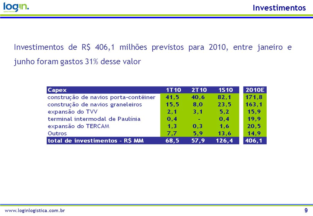 9 Investimentos Investimentos de R$ 406,1 milhões previstos para 2010, entre janeiro e junho foram gastos 31% desse valor www.loginlogistica.com.br