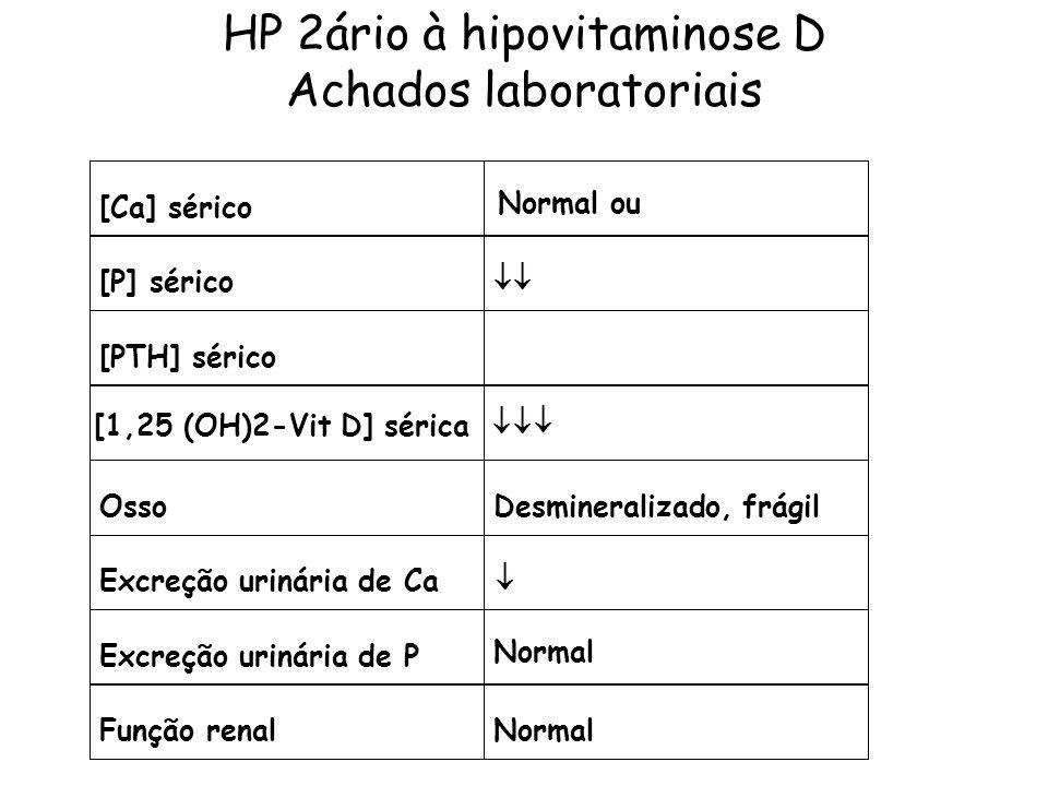 HP 2ário à hipovitaminose D Achados laboratoriais [Ca] sérico [P] sérico [PTH] sérico OssoDesmineralizado, frágil Excreção urinária de Ca Excreção uri