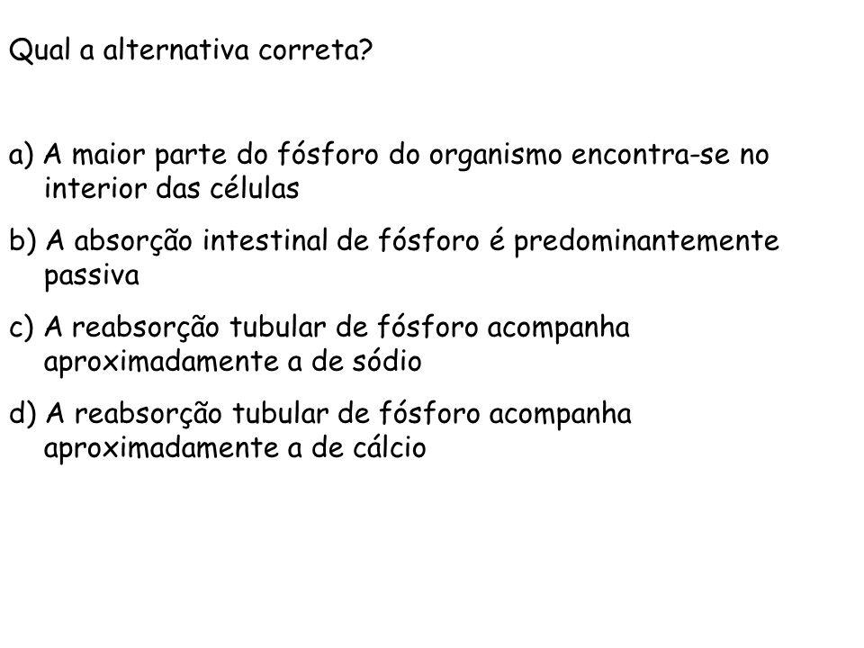 Qual a alternativa correta? a) A maior parte do fósforo do organismo encontra-se no interior das células b) A absorção intestinal de fósforo é predomi
