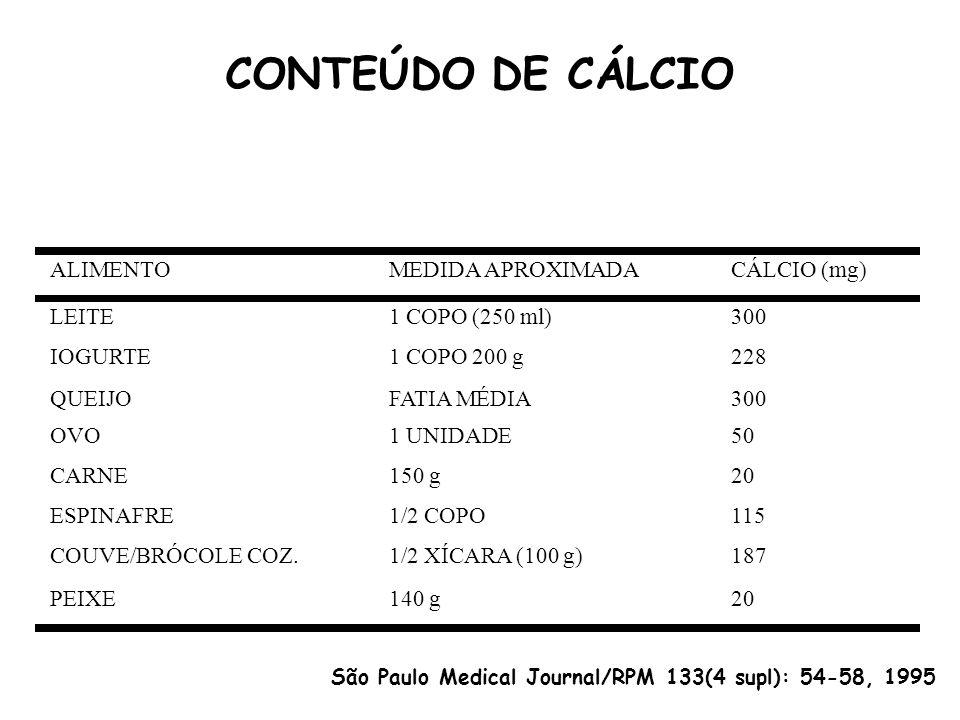 CONTEÚDO DE CÁLCIO São Paulo Medical Journal/RPM 133(4 supl): 54-58, 1995 ALIMENTOMEDIDA APROXIMADACÁLCIO (mg) LEITE1 COPO (250 ml)300 IOGURTE1 COPO 2