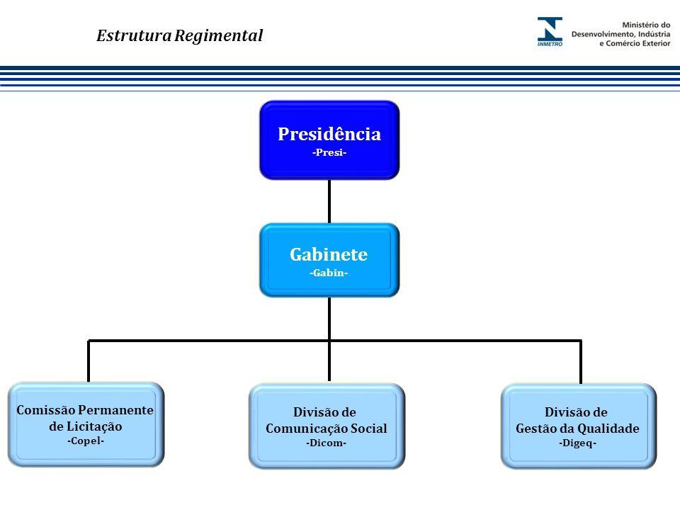 Marca do evento Estrutura Regimental Presidência -Presi- Gabinete -Gabin- Comissão Permanente de Licitação -Copel- Divisão de Comunicação Social -Dicom- Divisão de Gestão da Qualidade -Digeq-