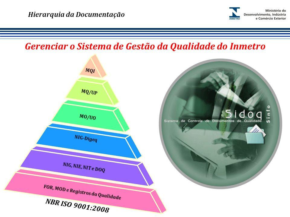 Marca do evento Planejar e acompanhar, periodicamente, os programas de análise crítica e auditorias internas Atribuições e Responsabilidades