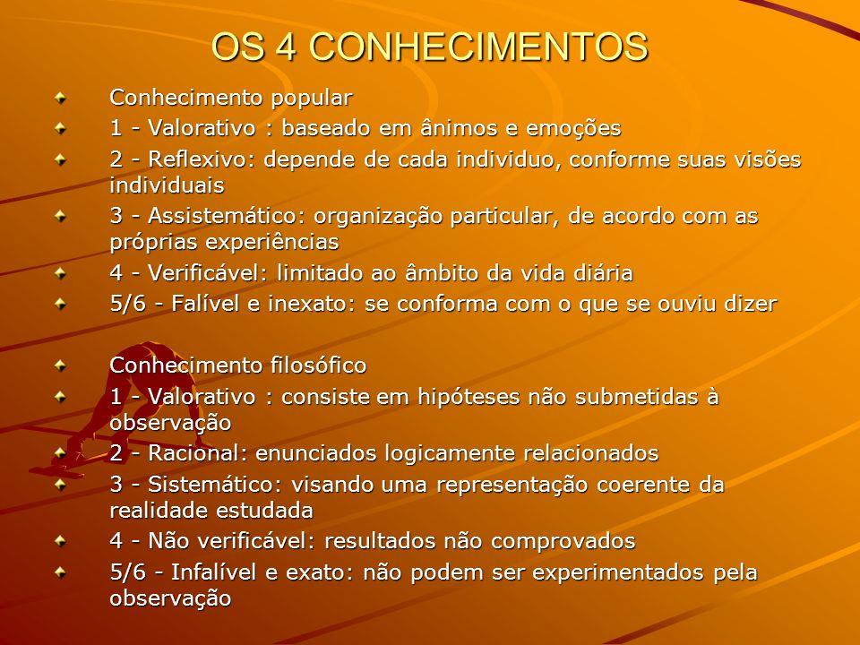 OS 4 CONHECIMENTOS Conhecimento popular 1 - Valorativo : baseado em ânimos e emoções 2 - Reflexivo: depende de cada individuo, conforme suas visões in