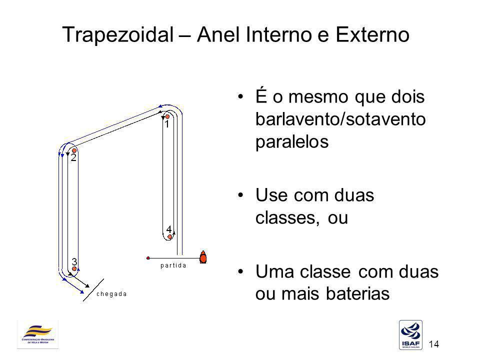 14 Trapezoidal – Anel Interno e Externo É o mesmo que dois barlavento/sotavento paralelos Use com duas classes, ou Uma classe com duas ou mais bateria