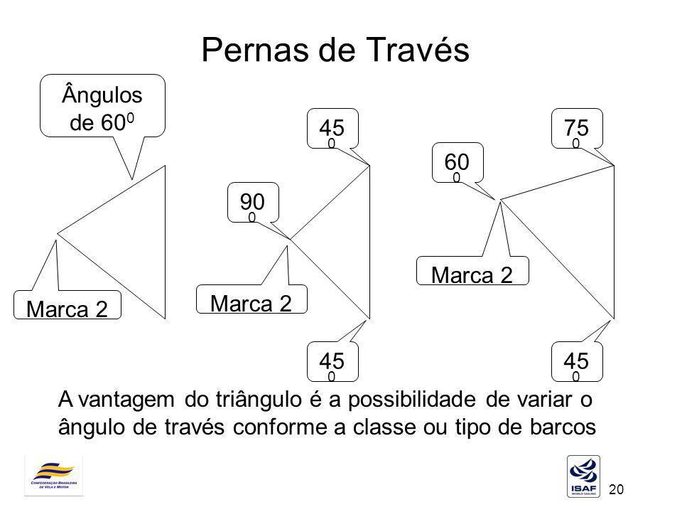 20 Pernas de Través 45 0 90 0 Ângulos de 60 0 75 0 60 0 45 0 A vantagem do triângulo é a possibilidade de variar o ângulo de través conforme a classe