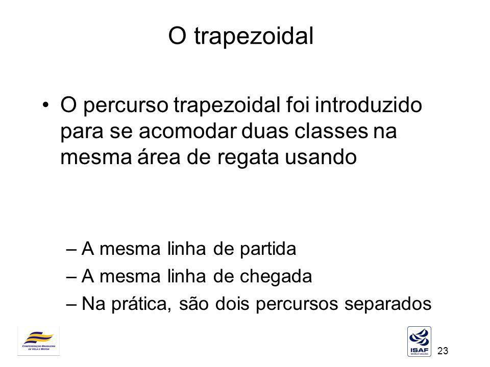 23 O trapezoidal O percurso trapezoidal foi introduzido para se acomodar duas classes na mesma área de regata usando –A mesma linha de partida –A mesm