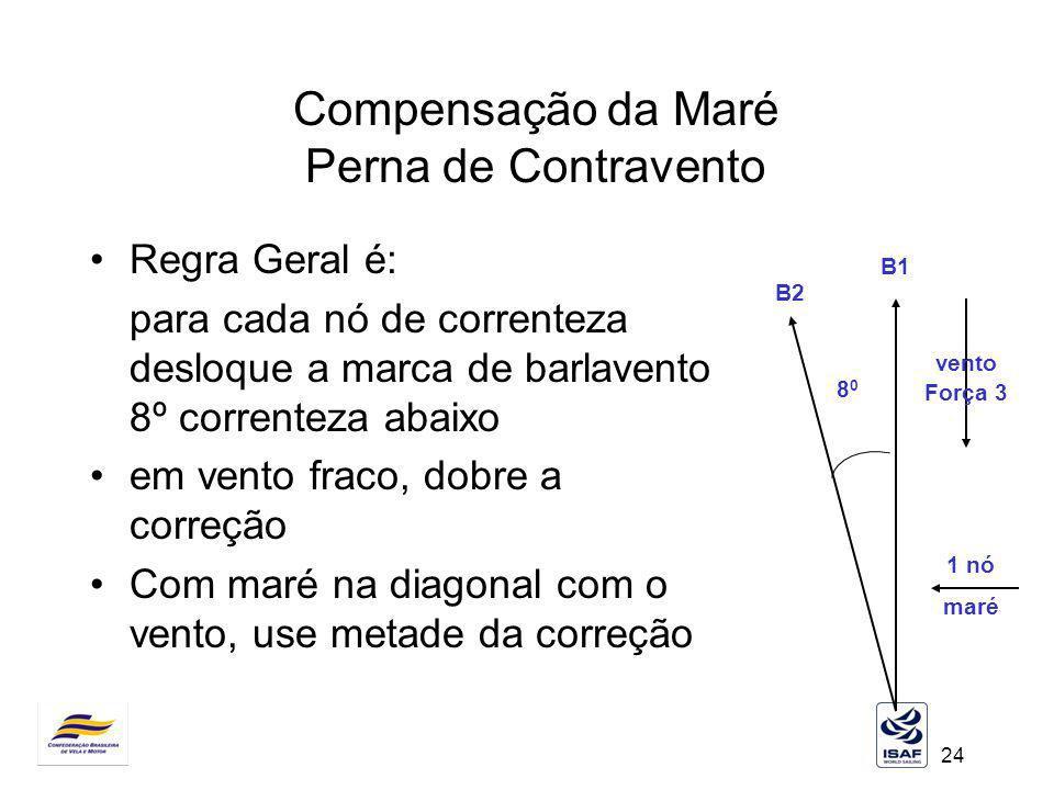 24 Compensação da Maré Perna de Contravento Regra Geral é: para cada nó de correnteza desloque a marca de barlavento 8º correnteza abaixo em vento fra