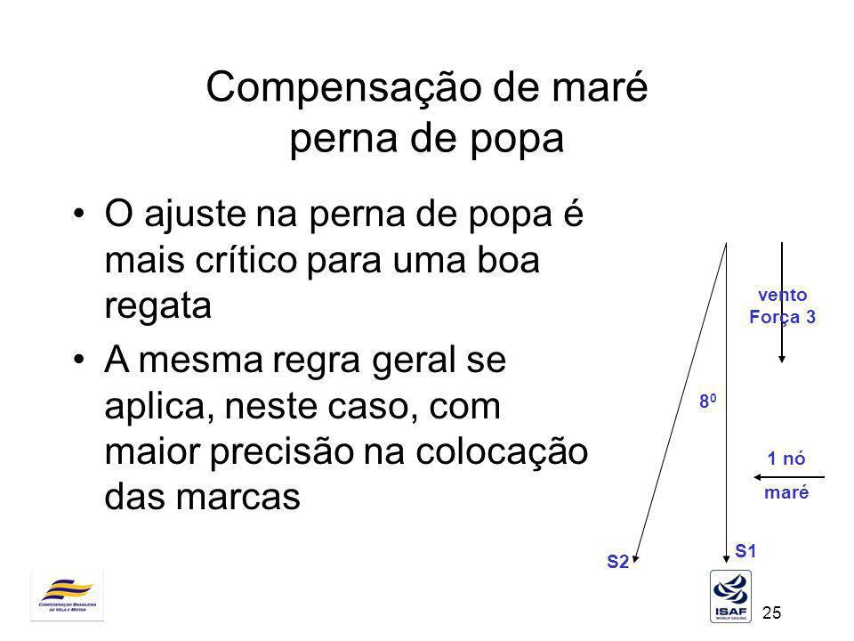 25 Compensação de maré perna de popa O ajuste na perna de popa é mais crítico para uma boa regata A mesma regra geral se aplica, neste caso, com maior