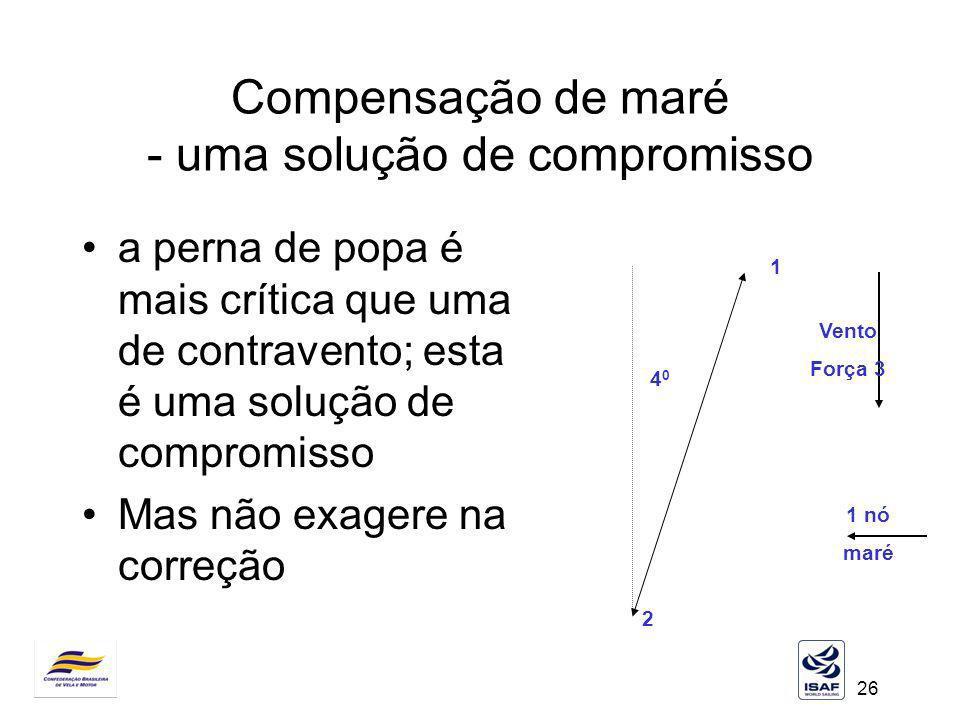 26 Compensação de maré - uma solução de compromisso a perna de popa é mais crítica que uma de contravento; esta é uma solução de compromisso Mas não e