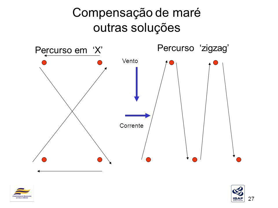 27 Compensação de maré outras soluções Percurso em X Percurso zigzag Corrente Vento