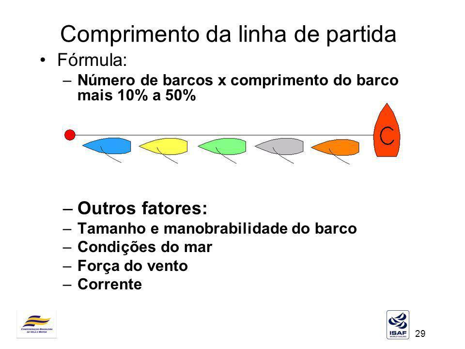 29 Comprimento da linha de partida Fórmula: –Número de barcos x comprimento do barco mais 10% a 50% –Outros fatores: –Tamanho e manobrabilidade do bar