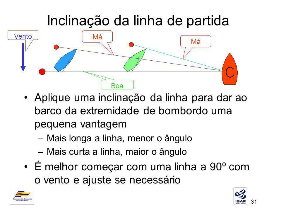 31 Inclinação da linha de partida Aplique uma inclinação da linha para dar ao barco da extremidade de bombordo uma pequena vantagem –Mais longa a linh