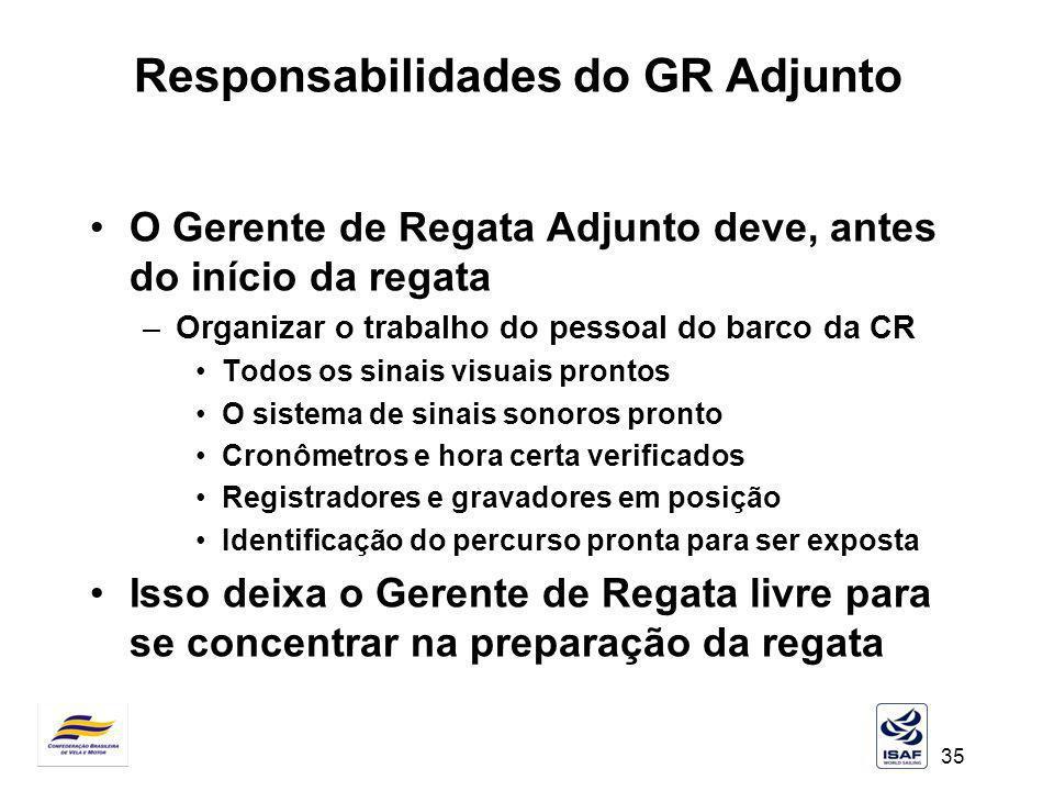35 Responsabilidades do GR Adjunto O Gerente de Regata Adjunto deve, antes do início da regata –Organizar o trabalho do pessoal do barco da CR Todos o