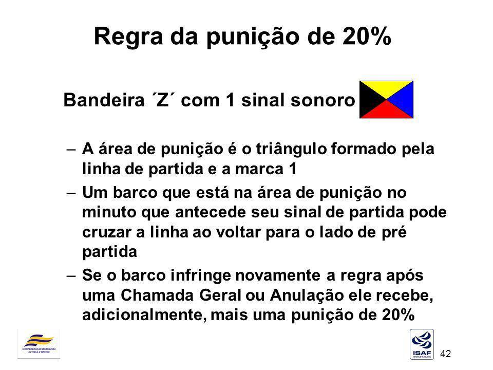 42 Regra da punição de 20% Bandeira ´Z´ com 1 sinal sonoro –A área de punição é o triângulo formado pela linha de partida e a marca 1 –Um barco que es