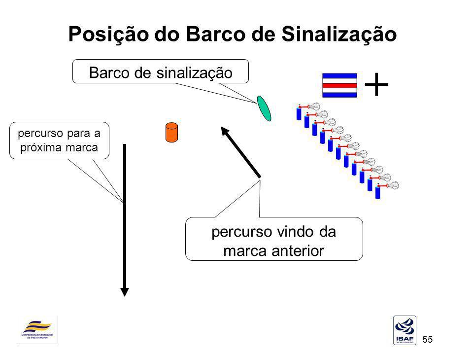 55 + percurso para a próxima marca Barco de sinalização percurso vindo da marca anterior Posição do Barco de Sinalização