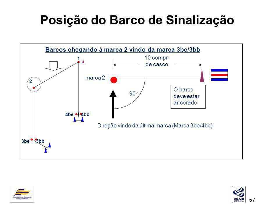 57 Posição do Barco de Sinalização marca 2 90 Direção vindo da última marca (Marca 3be/4bb) 10 compr. de casco Barcos chegando à marca 2 vindo da marc