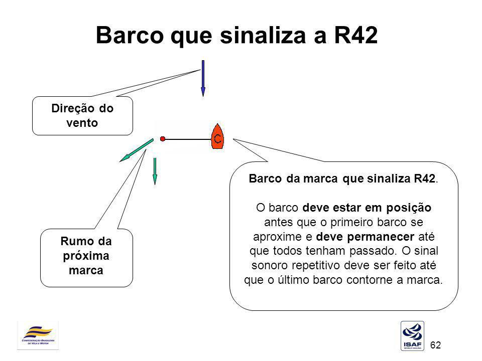 62 Barco que sinaliza a R42 Barco da marca que sinaliza R42. O barco deve estar em posição antes que o primeiro barco se aproxime e deve permanecer at
