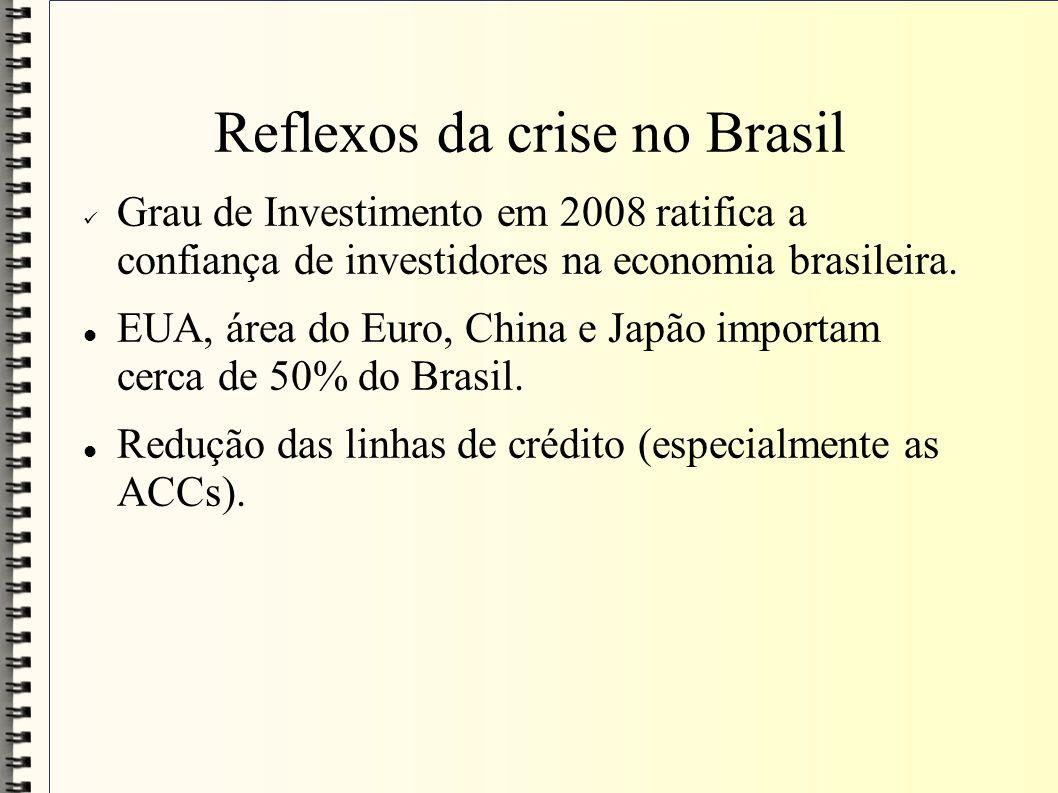Reflexos da crise no Brasil Grau de Investimento em 2008 ratifica a confiança de investidores na economia brasileira. EUA, área do Euro, China e Japão