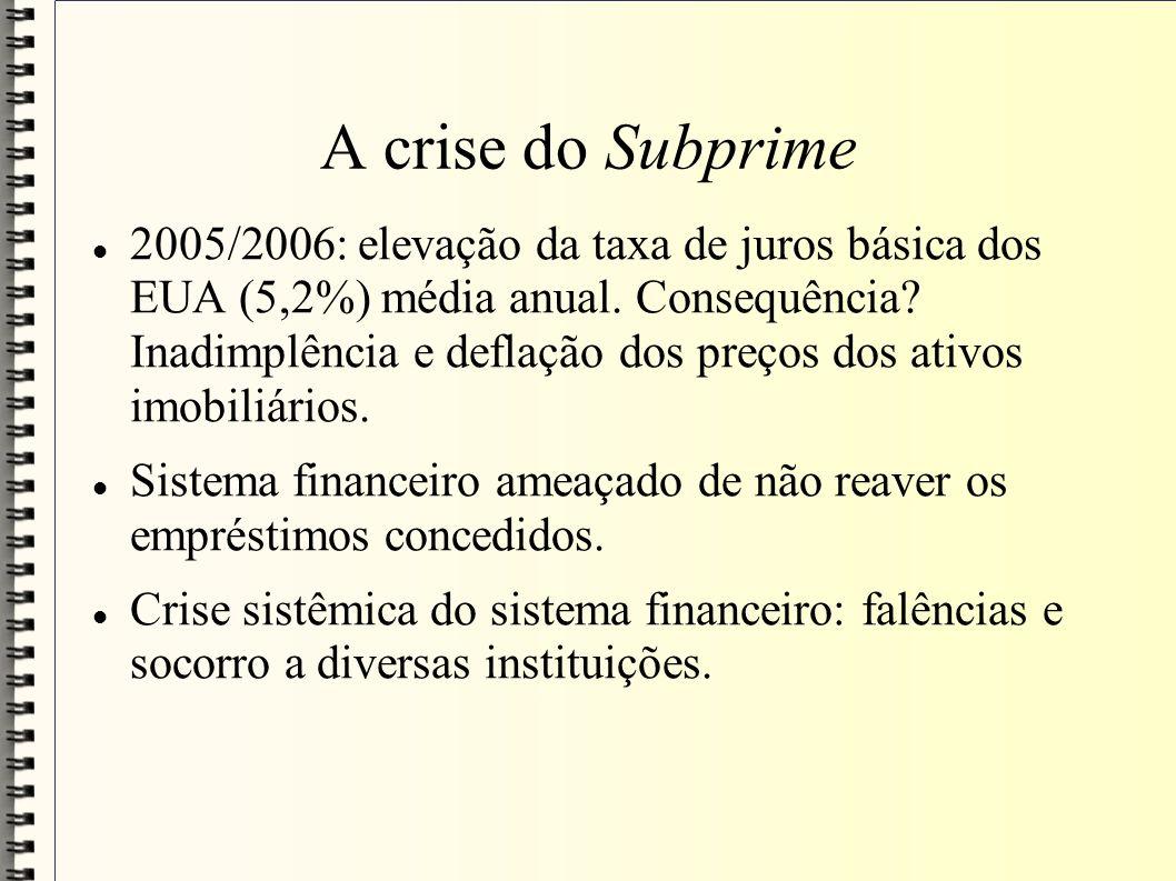 A crise do Subprime 2005/2006: elevação da taxa de juros básica dos EUA (5,2%) média anual. Consequência? Inadimplência e deflação dos preços dos ativ