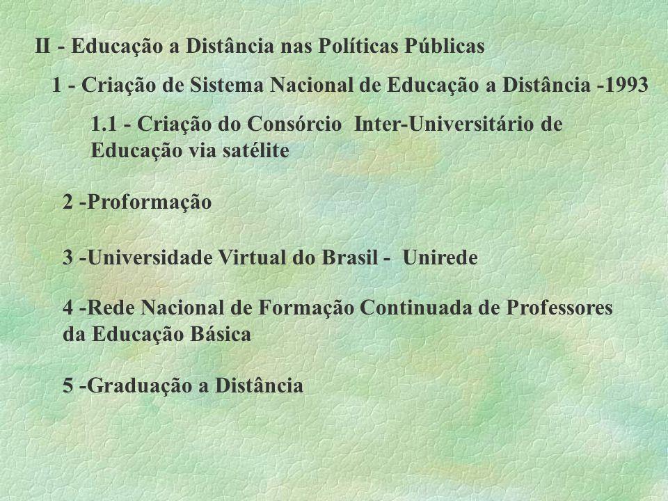 II - Educação a Distância nas Políticas Públicas 1 - Criação de Sistema Nacional de Educação a Distância -1993 3 -Universidade Virtual do Brasil - Uni