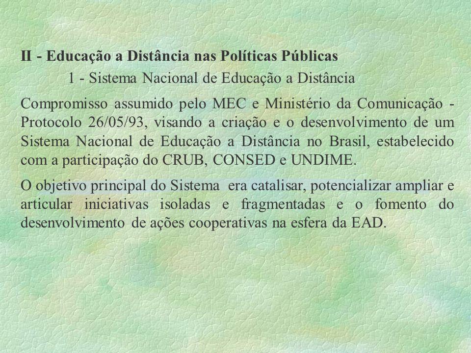 II - Educação a Distância nas Políticas Públicas 1 - Sistema Nacional de Educação a Distância Compromisso assumido pelo MEC e Ministério da Comunicaçã