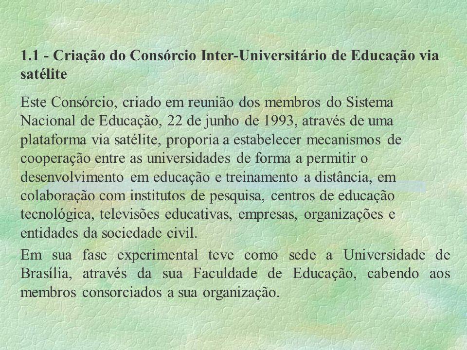 1.1 - Criação do Consórcio Inter-Universitário de Educação via satélite Este Consórcio, criado em reunião dos membros do Sistema Nacional de Educação,