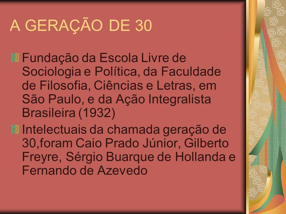 A GERAÇÃO DE 30 Fundação da Escola Livre de Sociologia e Política, da Faculdade de Filosofia, Ciências e Letras, em São Paulo, e da Ação Integralista