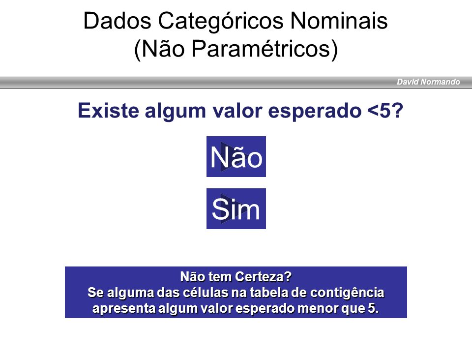 David Normando Não Sim Dados Categóricos Nominais (Não Paramétricos) Não tem Certeza? Se alguma das células na tabela de contigência apresenta algum v