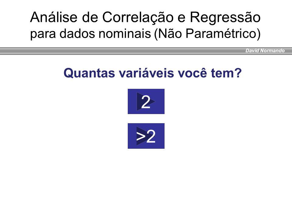 David Normando Quantas variáveis você tem? 2 >2 Análise de Correlação e Regressão para dados nominais (Não Paramétrico)