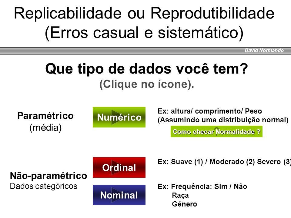 David Normando Replicabilidade ou Reprodutibilidade (Erros casual e sistemático) Ordinal Numérico Nominal Que tipo de dados você tem? (Clique no ícone