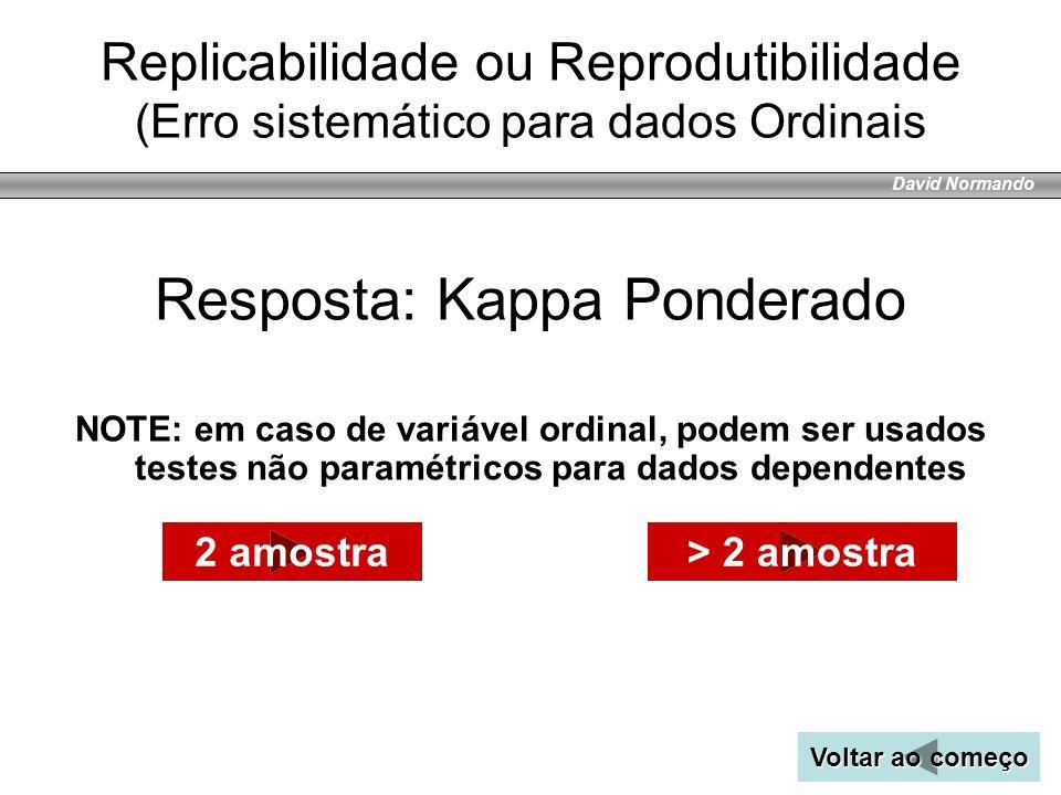 David Normando Resposta: Kappa Ponderado Replicabilidade ou Reprodutibilidade (Erro sistemático para dados Ordinais 2 amostra> 2 amostra NOTE: em caso