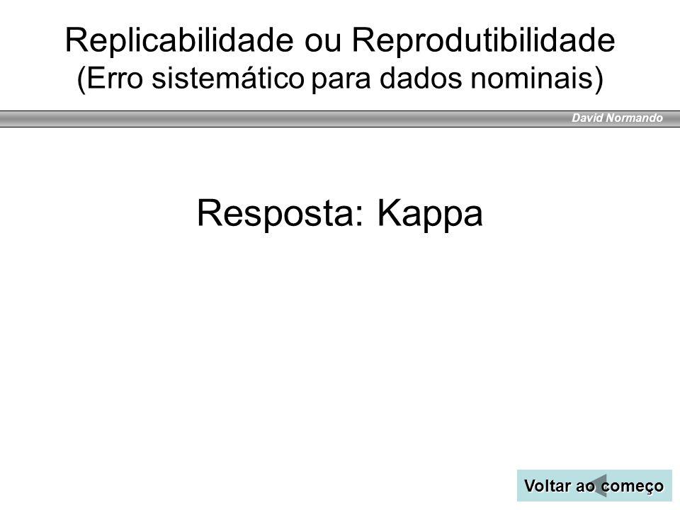 David Normando Resposta: Kappa Voltar ao começo Voltar ao começo Replicabilidade ou Reprodutibilidade (Erro sistemático para dados nominais)
