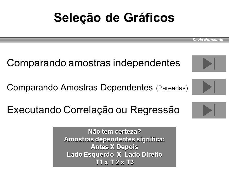 David Normando Comparando amostras independentes Executando Correlação ou Regressão Comparando Amostras Dependentes (Pareadas) Seleção de Gráficos Não