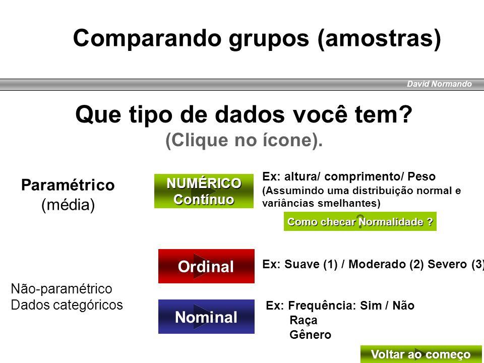 David Normando Que tipo de dados você tem? (Clique no ícone). Nominal Ordinal NUMÉRICO Contínuo Não-paramétrico Dados categóricos Paramétrico (média)
