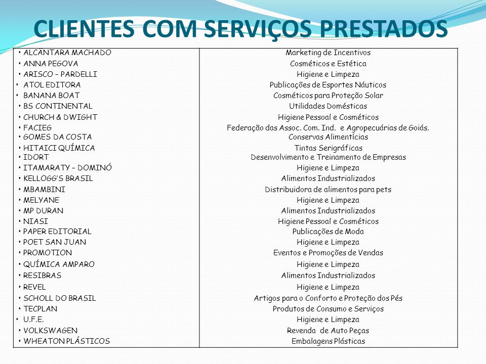 CLIENTES COM SERVIÇOS PRESTADOS ALCÂNTARA MACHADOMarketing de Incentivos ANNA PEGOVACosméticos e Estética ARISCO – PARDELLIHigiene e Limpeza ATOL EDIT