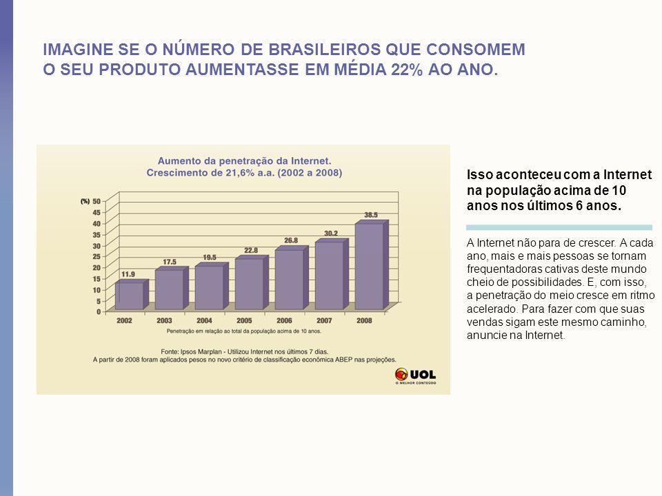 IMAGINE SE O NÚMERO DE BRASILEIROS QUE CONSOMEM O SEU PRODUTO AUMENTASSE EM MÉDIA 22% AO ANO. Isso aconteceu com a Internet na população acima de 10 a