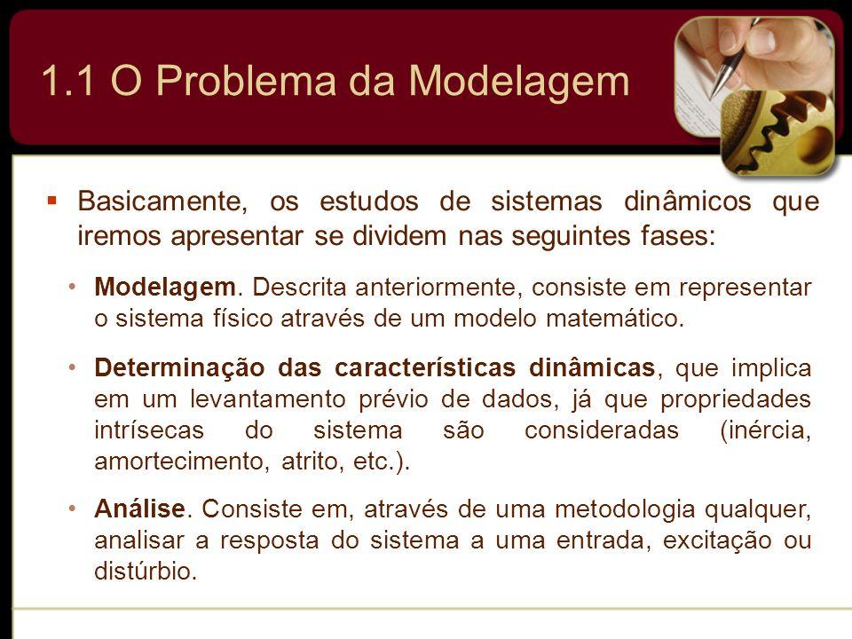 1.1 O Problema da Modelagem Basicamente, os estudos de sistemas dinâmicos que iremos apresentar se dividem nas seguintes fases: Modelagem. Descrita an