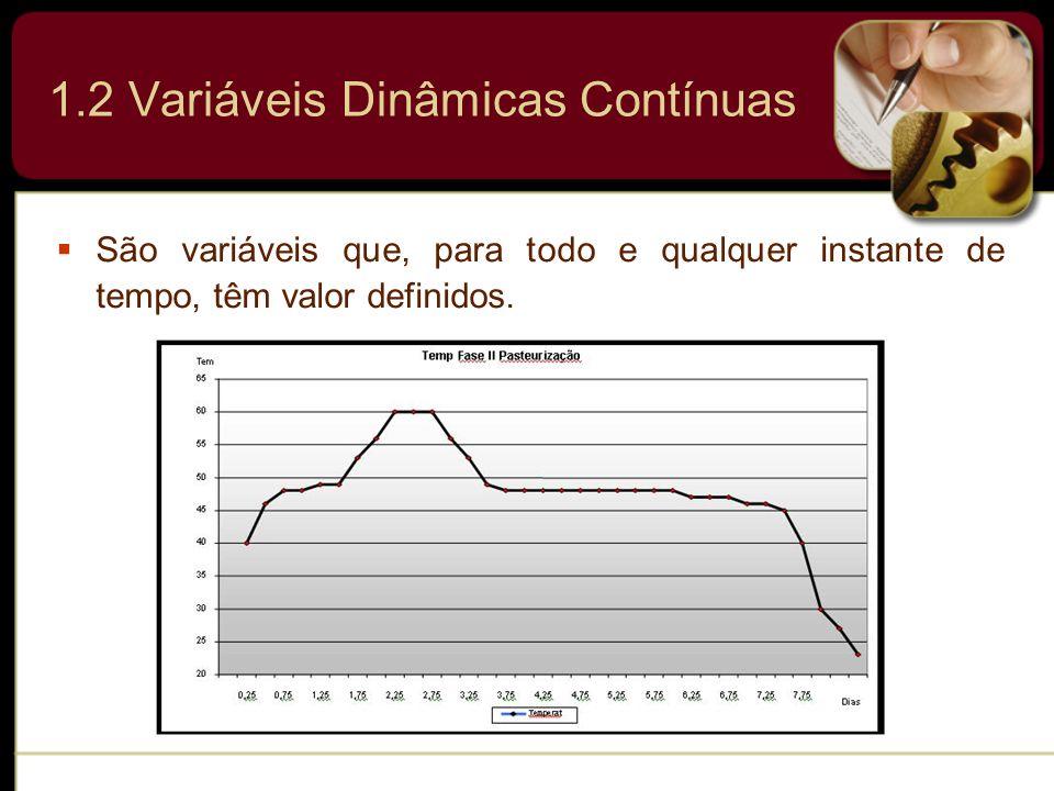 1.2 Variáveis Dinâmicas Contínuas São variáveis que, para todo e qualquer instante de tempo, têm valor definidos.