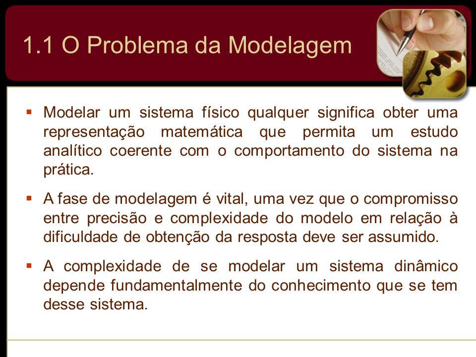 1.1 O Problema da Modelagem Modelar um sistema físico qualquer significa obter uma representação matemática que permita um estudo analítico coerente c
