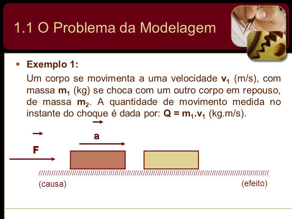 1.1 O Problema da Modelagem Exemplo 1: Um corpo se movimenta a uma velocidade v 1 (m/s), com massa m 1 (kg) se choca com um outro corpo em repouso, de
