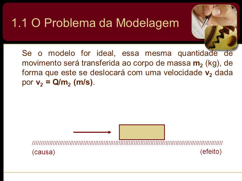 1.1 O Problema da Modelagem Se o modelo for ideal, essa mesma quantidade de movimento será transferida ao corpo de massa m 2 (kg), de forma que este s