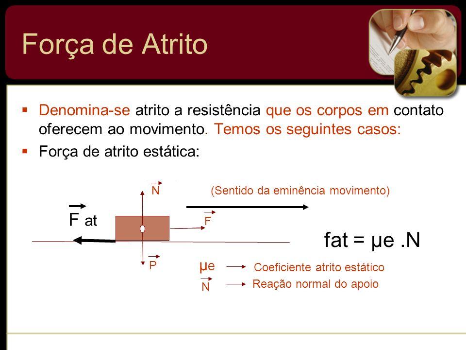 Força de atrito dinâmica OBS: A força de atrito entre dois corpos em contato é tangente à superfície de contato e tem sentido oposto ao do movimento (ou à tendência de movimento) relativo entre as superfícies.